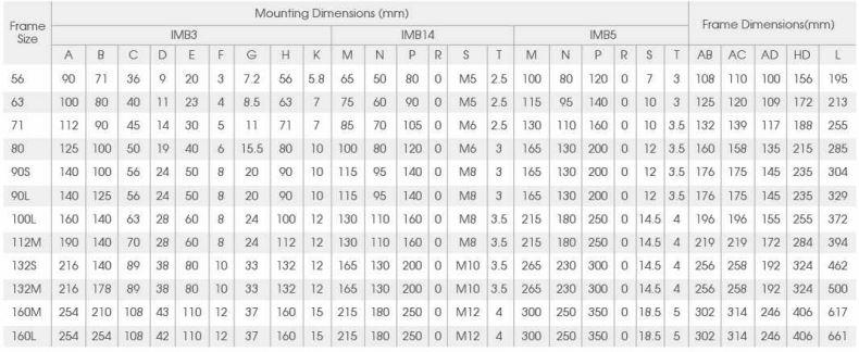 ABLE MS6326 0,11 кВт размеры
