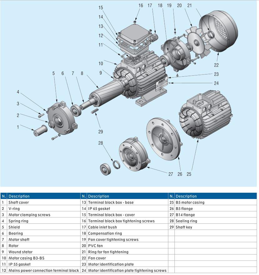 конструкция двигателя ABLE